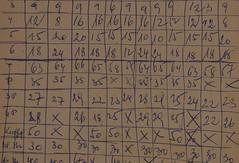 Gegenstck 14 (Harald Reichmann) Tags: code papier raster zahlen liste linien rechnung dokumentation zahl mglichkeit spielliste gegenstck14
