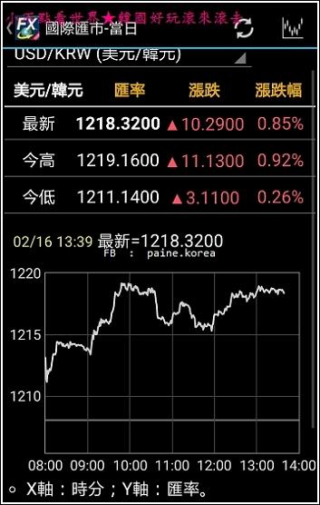 匯率 當日.jpg