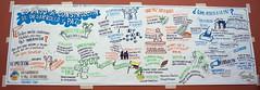 20 años de construcción de desarrollo y paz:  Aprendizajes y recomendaciones desde los territorios