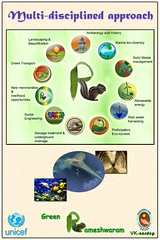 Green Rameswaram : panel_2 (Vivekananda Kendra) Tags: rameswaram vivekanandakendra vknardep naturalresourcesdevelopmentproject vivekanandakendranaturalresourcesdevelopmentproject greenrameswaram