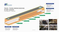 Ilustrasi Pengeboran MRT Jakarta (bagazi) Tags: train subway metro machine railway tunnel jakarta commuter mrt drill kereta bor tbm mesin komuter keretaapi terowongan mrtjakarta ilustrationilustrasi