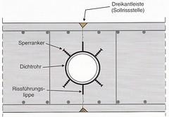 Profile etansare a sectiunilor de rupere (hidroplasto) Tags: de break profile type beton unit waterstop nbsp elongation pnen hidroizolatii hidroizolatie rupere etansare bandaetansare benzietansare profiletansare etansarebeton profileetansare contractie bandacontractiebeton betoncontractie cauciuccontractiebeton contractiecontrolata fisuricontrolatebeton profilcontractie profilepentrucontractiabetonului tubcontractiebeton etansarestructura fisuricontrolate folosesc hidroizolatiibeton profilcontractiebeton profileetansarepentrucontractiabetonului sectiunilor suturr tuburile