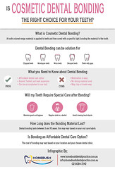 Is Cosmetic Dental Bonding The Right Choice For Your Teeth? (preetipatil) Tags: tooth for is or teeth small dental expensive technique least masking bonding cosmetic useful amongst procedures easiest irregularities
