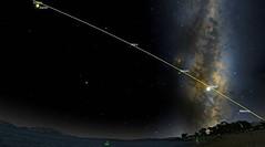 ตามความเข้าใจนะ  ตั้งแต่ 20มค-20กพ 59 เวลาเช้ามืด ดาวเคราะห์ พุธ ศุกร์ เสาร์ อังคาร พฤหัส ปรากฎเรียงเป็นเส้นบนท้องฟ้าทางทิศตะวันออก-ตะวันออกเฉียงเหนือ โดยมองเห็นได้ด้วยตาเปล่า (เรียงชื่อดาวตามรูปจากขวาล่างไปซ้ายบน)  On 20 January, all five bright planets