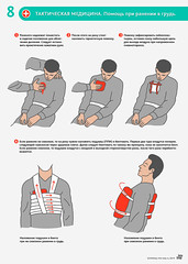 Assistance with wound to the chest (infostep_infostep) Tags: illustration chest wound assistance informationdesign injured infographics tacticalmedicine infostep