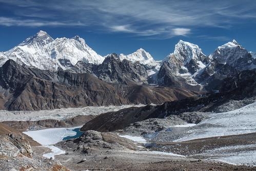 Renjo La 5360 m