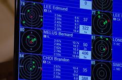 Junior Olympics 2016 (46 of 205) (bernardmelus) Tags: sports training nikon colorado gun 10 air rifle center 25 springs pistol junior guns meter olympic olympics nikkor 2016 pellet d7000