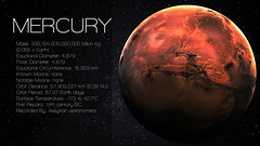 Mercury - High resolution Infographic presents one of the solar system planet, look and facts. This image elements furnished by NASA. (noor.khan.alam) Tags: light wallpaper mars sun moon art night way stars venus mercury earth background space satellite astronaut science gas nasa telescope andromeda galaxy fantasy nebula ethereal planet planetarium astronomy pluto plasma saturn jupiter belarus outerspace universe exploration comet neptune kepler cosmos meteor uranus solarsystem infographic deepspace celestial milkyway starfield nebulae interstellar viewfromspace