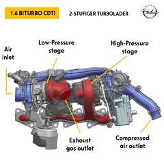 Astra Sports Tourer: 1.6 CDTI BiTurbo (opelblog) Tags: diesel engine motor kombi astra opel biturbo astrak astrasportstourer opelblogcom