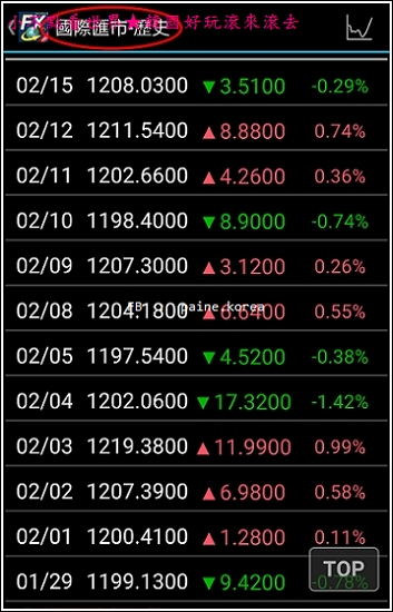 匯率 歷史.jpg