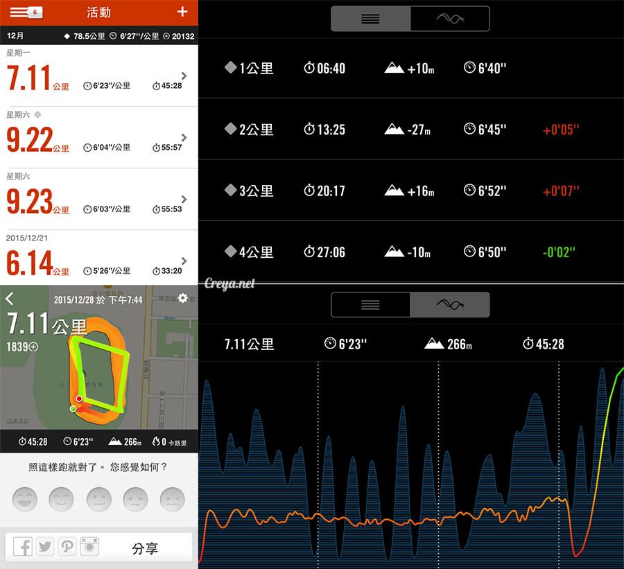 2015.12.30▐ 跑腿小妞▐ EPSON RUNSENSE SF-810 與 NIKE+ RUNNING 數據同步一家親 10