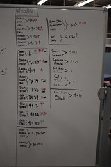 _MG_1105.JPG (CrossFit Long Beach) Tags: california beach long unitedstates fitness signalhill crossfit cflb