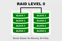 RAID 0 Diagram (scott.mcandrew) Tags: diagram raid