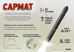 "ICBM ""Sarmat"" (infostep_infostep) Tags: illustration russia informationdesign infographics infostep ibmsarmat strategicmissilesystem"