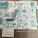 [Page 1: Tip-in's Open] Sketchnote Travelogue: The Hague, Netherlands 10-13 November 2015