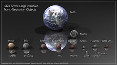 Largest Known Trans-Neptunian Objects (Kevin M. Gill) Tags: tno infographic transneptunianobjects