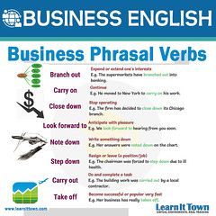 LIT BE Business Idioms 1 (Learn It Town) Tags: learn it town business english flashcards