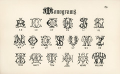 Monograms from Draughtsman's Alphabets by Hermann Esser (1845-1908). Digitally enhanced from our own 5th edition of the publication. (Free Public Domain Illustrations by rawpixel) Tags: otherkeywords az alphabets ancient antique background cc0 classic creativecommon0 creativecommons0 design draughtsman draughtsmansalphabets english esser font fonts graphic henry hermann hermannesser illustration isolated john latin letter letters mary miss monogram monograms old palewhite print publicdomain styles text tom vintage william writing