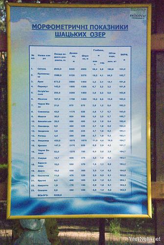 Шацький Національний Природний Парк Озеро Луки Перемут InterNetri  Ukraine 17