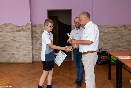 Grand Prix Spółdzielni Mieszkaniowej 2018, VI Turniej-156