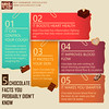 5 CHOCOLATES FACTS YOU PROBABLY DIDN'T KNOW - CHOCO ROOST HANDMADE DESIGNER CHOCOLATES (chocoroost) Tags: chocolates handmade designer luxury infographic chocoroost facts love gift boxes benefits homemade food