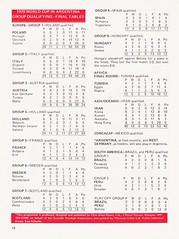 Scotland vs Bulgaria - 1978 - Page 18 (The Sky Strikers) Tags: scotland bulgaria european international match friendly sfa hampden park programme 20p