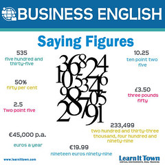 LIT BE Saying Figures (Learn It Town) Tags: learn it town business english flashcards
