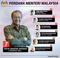 Tun Dr Mahathir bin Mohamad. The 7th Prime Minister of Malaysia. (JDT GALLERIA RUMAH HARTANAH JOHOR) Tags: tun dr mahathir bin mohamad the 7th prime minister malaysia