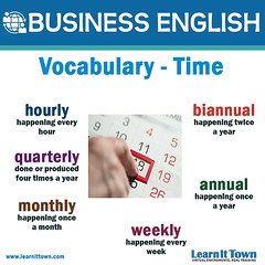 LIT BE Vocabulary Time (Learn It Town) Tags: learn it town business english flashcards