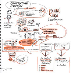 Sketchnotes conversational leadership (Claudio Nichele (@jihan65 on Twitter)) Tags: knowledge km complexity leadership leader vuca conversations sketchnotes sketchbook visuals drawing euknowledge europeancommission sketch