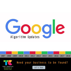 Did you know that Google updates its search algorithm 2-3 times... a day! (tobycreative) Tags: tobycreative marketing branding seo perth inboundmarketing leadgeneration