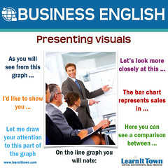 LIT BE Presenting Visuals (Learn It Town) Tags: learn it town business english flashcards