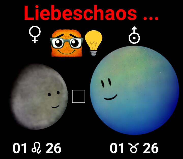 Venus Quadrat Uranus