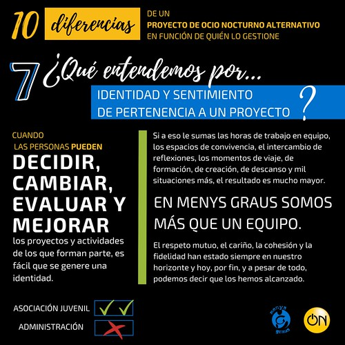 "10 diferencias - 07 • <a style=""font-size:0.8em;"" href=""http://www.flickr.com/photos/149273429@N03/28515128517/"" target=""_blank"">View on Flickr</a>"