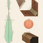 Construction of Dials (1809) from the book by John Wilkes (1725-1797), time measurement chart shown in geometric charts and shapes. Digitally enhanced from our own original chromolithograph. thumbnail