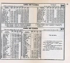 Linhas do Tâmega e Corgo 1953 (filhodaCP) Tags: comboiosdeportugal viaestreita cp