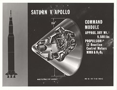 a_v_bw_o_n (MAY 15, 1964 E-D A1335 C----MS-G 43-5-63,  REV C) (apollo_4ever) Tags: naa northamericanaviation rcsthrusters reactioncontrolsystemthrusters spacerace apollocapsule humanspaceflight mannedspaceflight mannedspacecraft msfc marshallspaceflightcenter saturnv saturnvlaunchvehicle saturnvrocket saturn5rocket saturnrocket nasa nasarocket nasaspacecraft spacecapsule apolloastronauts cutawaydiagram artistconcept artistrendering artist'sconcept artist'srendering commandmodule apollocommandmodule apollospacecraft apolloillustrations projectapollo glossyphoto blackandwhite apolloprogram apollospaceprogram