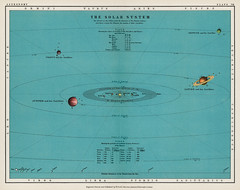 A colorful solar system chart from The Twentieth Century Atlas of Popular Astronomy (1908), by Thomas Heath BA (1861-1940). Digitally enhanced from our original chromolithographic plate. (Free Public Domain Illustrations by rawpixel) Tags: otherkeywords tags andromeda antique art astral astrology astronomical astronomy blue cc0 celestial chart chromolithograph cosmology cosmos definition defintion diagram drawing earth galactic galaxy illustrated illustration jupiter lithograph lithographs mars mercury moon neptune old orbit orbiting planet planets plate print printed prints publicdomain retro saturn science scientific solar solarsystem space sun system uranus venus vintage