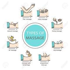 Best Types of Massage and Its Benefits (albertadale44) Tags: brightskin flat typesofmassage type black white thinline line linear design sign element art label vector set suite icon image pictograph stone variety bodytreatments back honey massage hand massagetherapy therapy oil thai herbalpouches herbalbags acupressure cupmassage poster print illustration name species prospectus massagecenterindubai