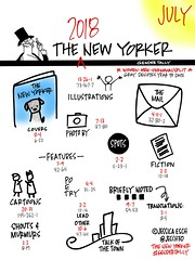2018 New Yorker Gender Tally: July (jeschnotes) Tags: fem2 gender thenewyorker jessicaesch esch genderavenger media mediastudies tally newyorker womenwhodraw