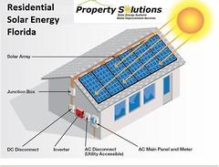 Residential-Solar-Energy-Florida (P S Solar Energy Systems) Tags: residentialsolarenergyflorida residentialsolarenergy solarenergy solar florida usa