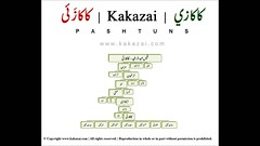 Kakazai Pashtuns Background in Urdu (Video)