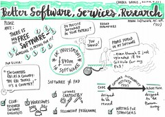 Better Software, better services, better research: SSI, ELIXIR and you