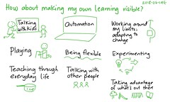 2018-06-19f How about making my own learning visible #parenting #learning (sachac) Tags: parenting learning