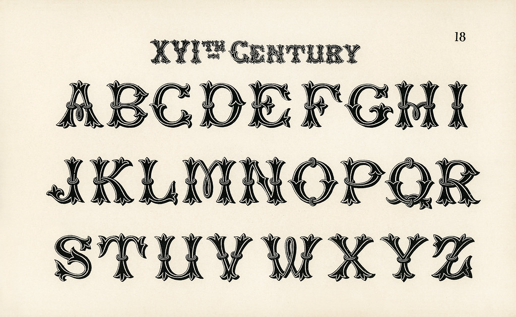 how to type a letter the world s best photos of alphabets and typography 1788