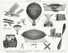 Aeronautics - Aerial Machines from the book New Popular Educator (1904), a vintage collection of early aerial machines. Digitally enhanced from our own original plate. (Free Public Domain Illustrations by rawpixel) Tags: tags aerial aerialmachines aeronautic aeronautics air airballoon airplane airship ancient antique arrangement art artwork assorted assortment aviation aviator balloon boiler car cc0 collection design display drawing early electric engineering equipment era flight fly flying gearing illustration instrument knot lithograph machine maxim mechanisim model motor name navigation netting newpopulareducator observer old parachute plane plate print propeller publicdomain retro science scientific transport transportation vintage wing wings