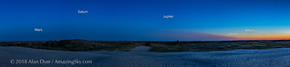 Four Planets Along the Ecliptic at Great Sandhills