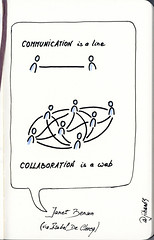 "Sketchnotes Communication Collaboration"" (Claudio Nichele (@jihan65 on Twitter)) Tags: communication collaboration sketchnotes sketchnote sketchbook sketching sketchnoting sketch illustration drawing notesvisuelles"