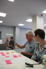 Seminarium Funkcje i role regionalnych instytucji kultury