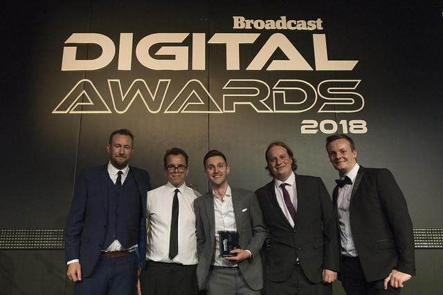 Best Digital Support for a Programme